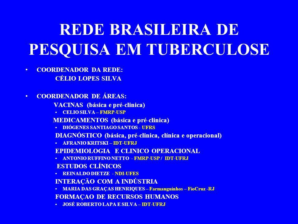 REDE BRASILEIRA DE PESQUISA EM TUBERCULOSE COORDENADOR DA REDE: CÉLIO LOPES SILVA COORDENADOR DE ÁREAS: VACINAS (básica e pré-clinica) CELIO SILVA – F