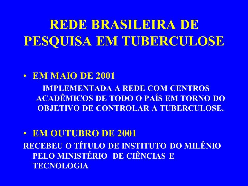 REDE BRASILEIRA DE PESQUISA EM TUBERCULOSE EM MAIO DE 2001 IMPLEMENTADA A REDE COM CENTROS ACADÊMICOS DE TODO O PAÍS EM TORNO DO OBJETIVO DE CONTROLAR