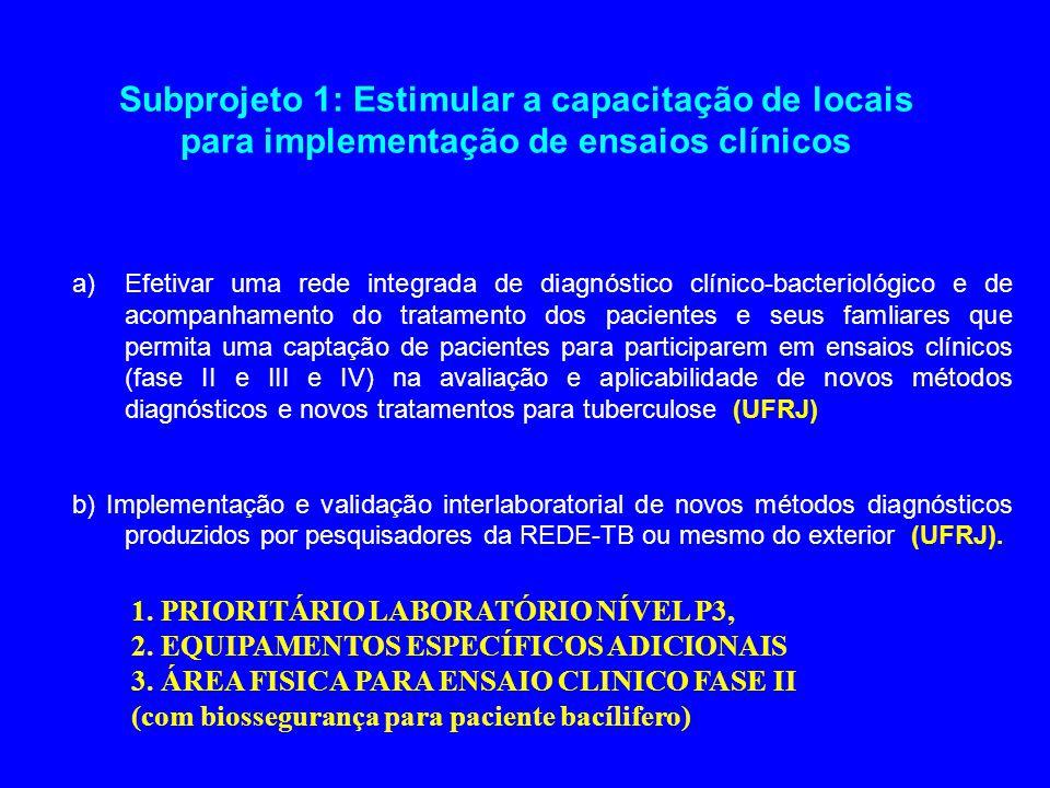Subprojeto 1: Estimular a capacitação de locais para implementação de ensaios clínicos a)Efetivar uma rede integrada de diagnóstico clínico-bacterioló