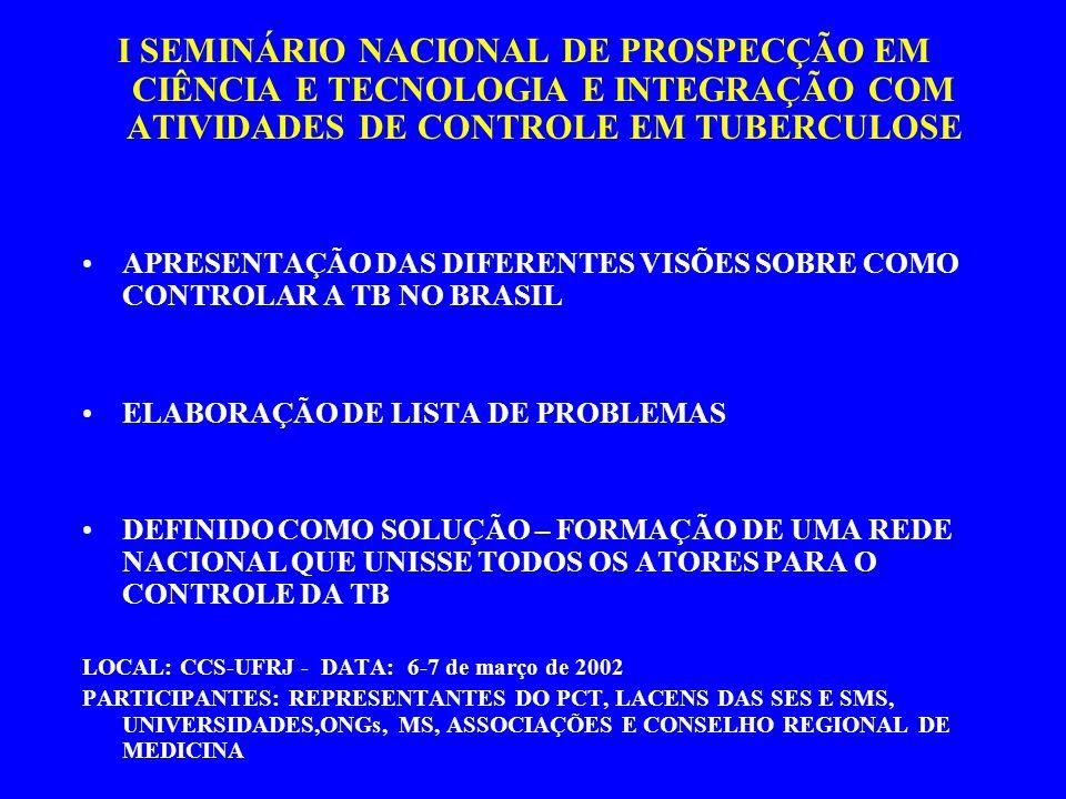 I SEMINÁRIO NACIONAL DE PROSPECÇÃO EM CIÊNCIA E TECNOLOGIA E INTEGRAÇÃO COM ATIVIDADES DE CONTROLE EM TUBERCULOSE APRESENTAÇÃO DAS DIFERENTES VISÕES S