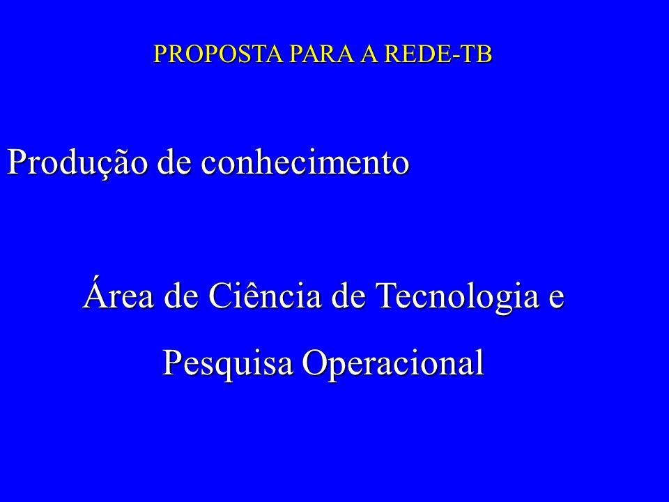 Subprojeto 2: Desenvolvimento de novos métodos a.Diagnóstico imunológico da infecção por M.