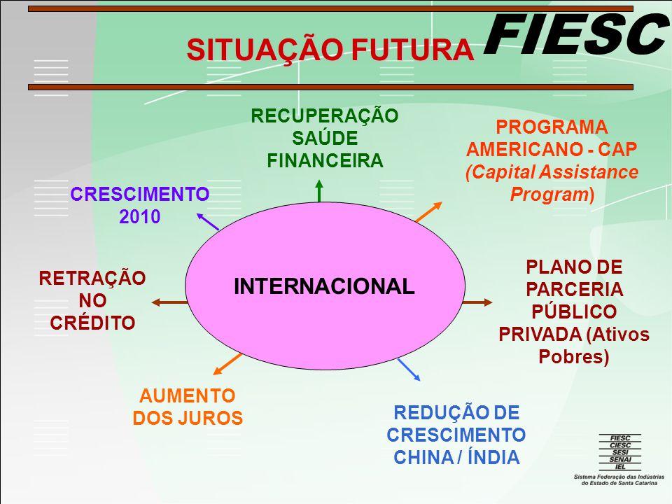 FIESC BRASIL EVENTUAL MUDANÇA POLÍTICA FISCAL IMPACTO ELEIÇÕES 2010 SETORES ESPECÍFICOS COM RETOMADA POLÍTICAS PONTUAIS PREVISÃO DE CRESCIMENTO SEGUNDO SEMESTRE SITUAÇÃO FUTURA