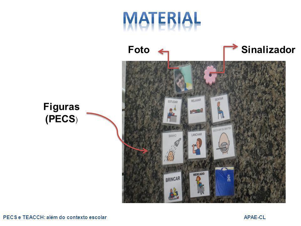 Figuras (PECS ) SinalizadorFoto PECS e TEACCH: além do contexto escolarAPAE-CL