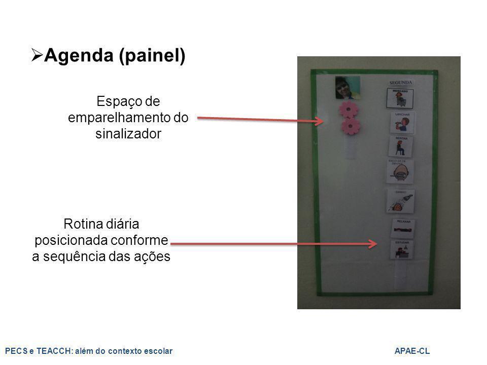  Agenda (painel) Espaço de emparelhamento do sinalizador Rotina diária posicionada conforme a sequência das ações PECS e TEACCH: além do contexto esc