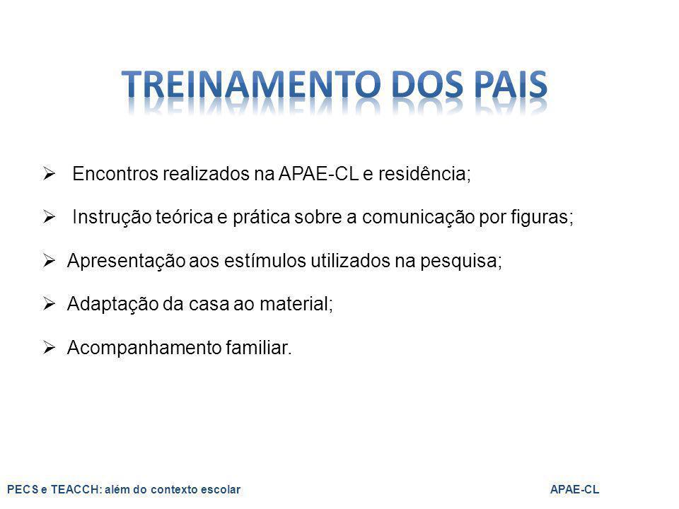  Encontros realizados na APAE-CL e residência;  Instrução teórica e prática sobre a comunicação por figuras;  Apresentação aos estímulos utilizados