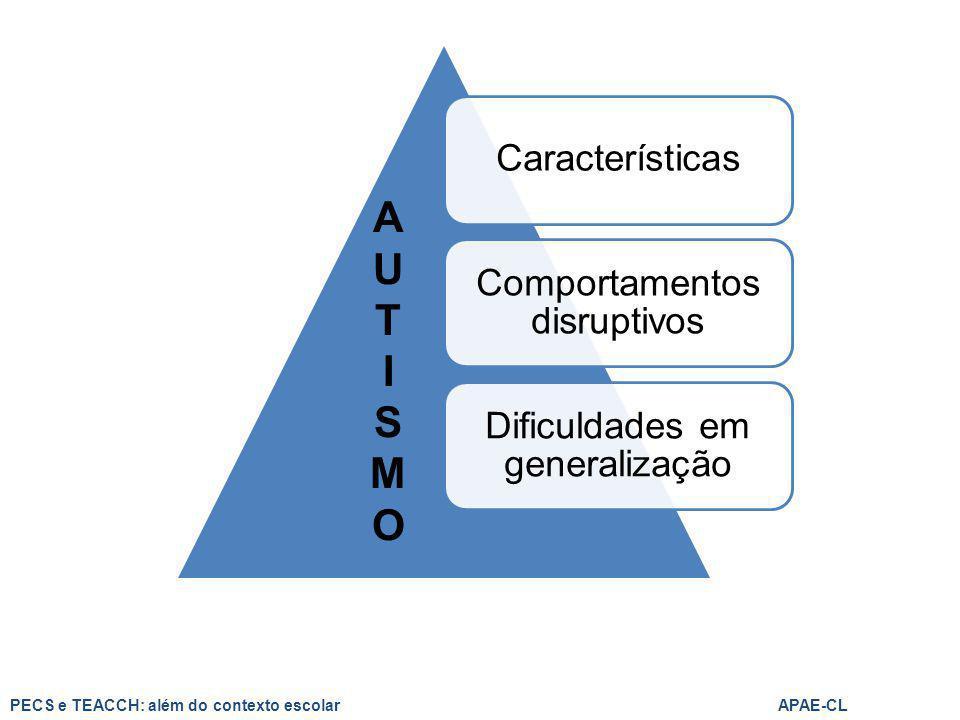 Características Comportamentos disruptivos Dificuldades em generalização AUTISMOAUTISMO PECS e TEACCH: além do contexto escolarAPAE-CL