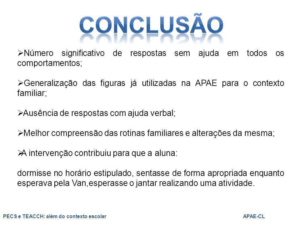  Número significativo de respostas sem ajuda em todos os comportamentos;  Generalização das figuras já utilizadas na APAE para o contexto familiar;