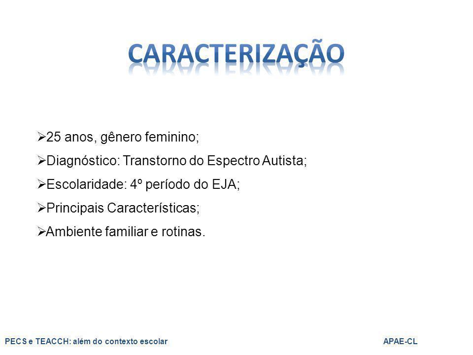  25 anos, gênero feminino;  Diagnóstico: Transtorno do Espectro Autista;  Escolaridade: 4º período do EJA;  Principais Características;  Ambiente