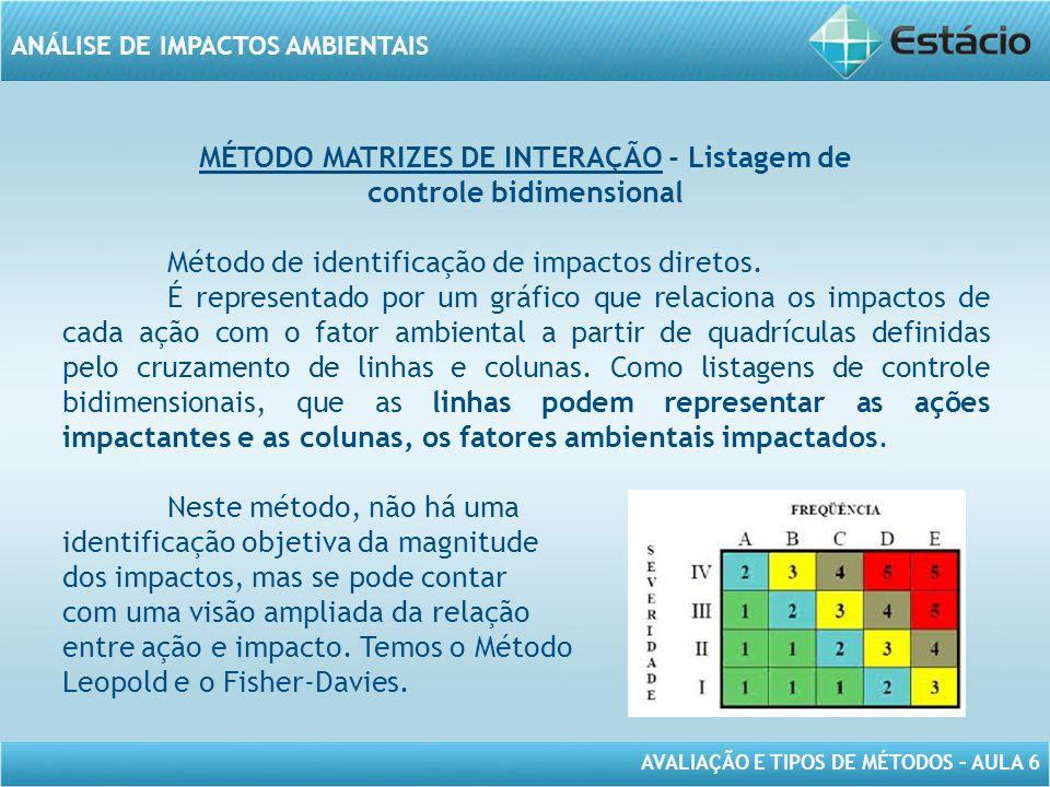 AVALIAÇÃO E TIPOS DE MÉTODOS – AULA 6 ANÁLISE DE IMPACTOS AMBIENTAIS MÉTODO MATRIZES DE INTERAÇÃO - Listagem de controle bidimensional Método de identificação de impactos diretos.