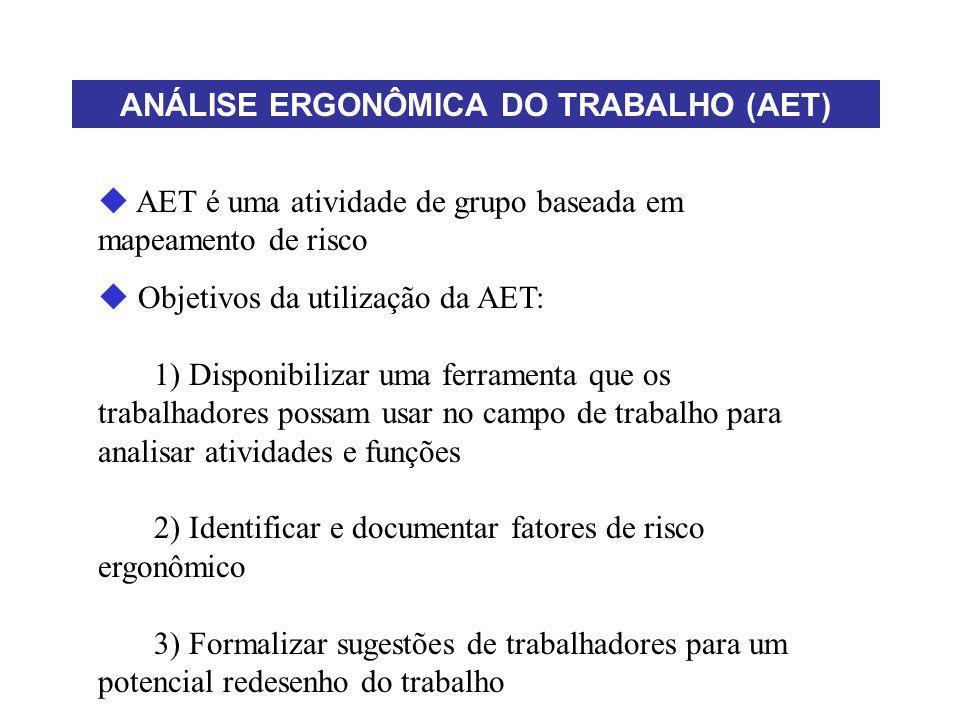 ANÁLISE ERGONÔMICA DO TRABALHO (AET) u AET é uma atividade de grupo baseada em mapeamento de risco u Objetivos da utilização da AET: 1) Disponibilizar