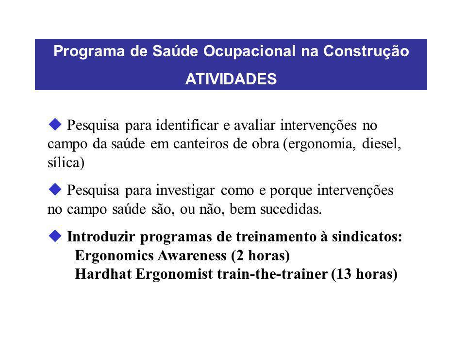 Programa de Saúde Ocupacional na Construção ATIVIDADES u Pesquisa para identificar e avaliar intervenções no campo da saúde em canteiros de obra (ergo