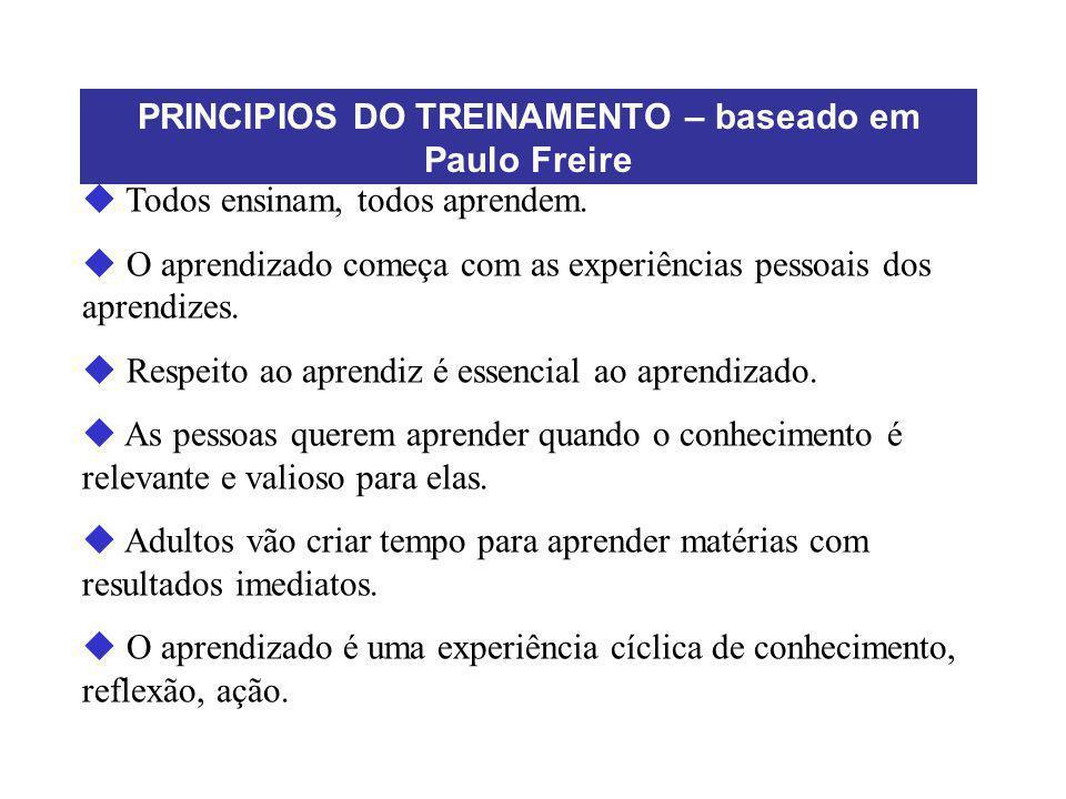 PRINCIPIOS DO TREINAMENTO – baseado em Paulo Freire u Todos ensinam, todos aprendem. u O aprendizado começa com as experiências pessoais dos aprendize