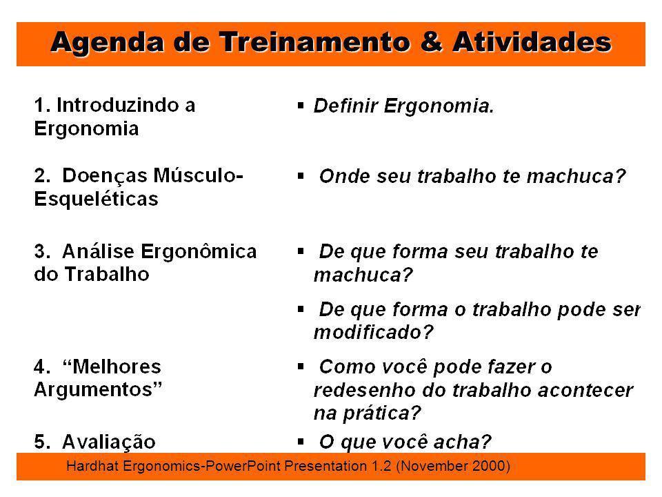 Agenda de Treinamento & Atividades Hardhat Ergonomics-PowerPoint Presentation 1.2 (November 2000)