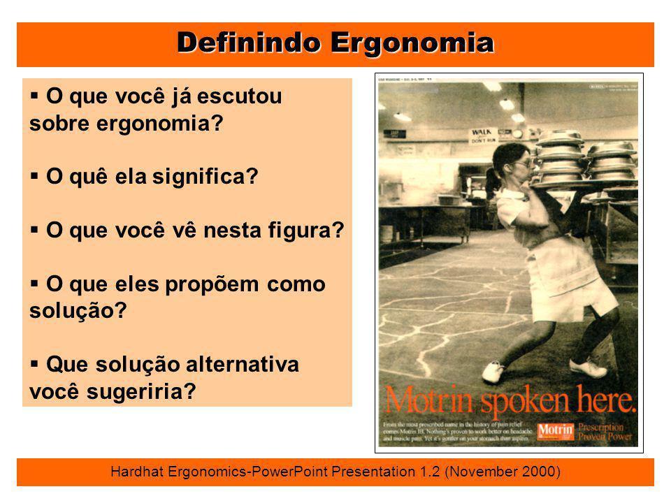 Definindo Ergonomia Hardhat Ergonomics-PowerPoint Presentation 1.2 (November 2000)  O que você já escutou sobre ergonomia?  O quê ela significa?  O