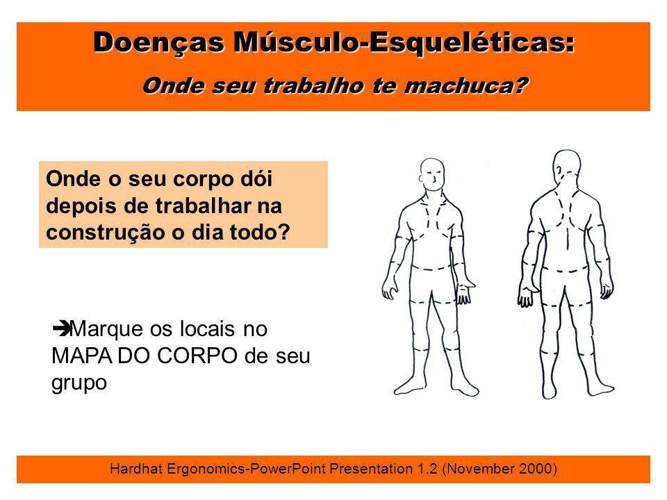 Doenças Músculo-Esqueléticas: Onde seu trabalho te machuca? Hardhat Ergonomics-PowerPoint Presentation 1.2 (November 2000) Onde o seu corpo dói depois