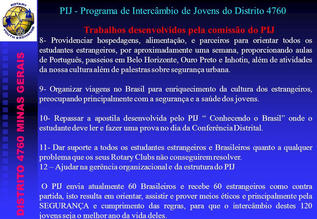 DISTRITO 4760 MINAS GERAIS PIJ - Programa de Intercâmbio de Jovens do Distrito 4760 Trabalhos desenvolvidos pela comissão do PIJ 8- Providenciar hospedagens, alimentação, e parceiros para orientar todos os estudantes estrangeiros, por aproximadamente uma semana, proporcionando aulas de Português, passeios em Belo Horizonte, Ouro Preto e Inhotin, além de atividades da nossa cultura além de palestras sobre segurança urbana.