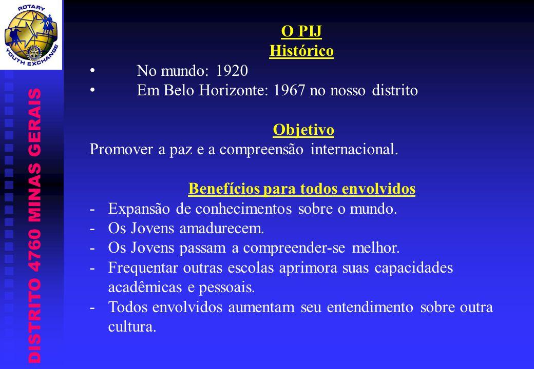 DISTRITO 4760 MINAS GERAIS O PIJ Histórico No mundo: 1920 Em Belo Horizonte: 1967 no nosso distrito Objetivo Promover a paz e a compreensão internacio