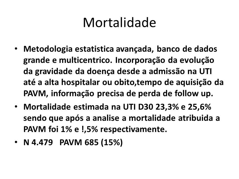 Mortalidade Metodologia estatistica avançada, banco de dados grande e multicentrico. Incorporação da evolução da gravidade da doença desde a admissão