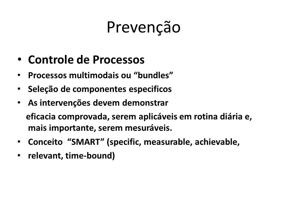 """Prevenção Controle de Processos Processos multimodais ou """"bundles"""" Seleção de componentes especificos As intervenções devem demonstrar eficacia compro"""