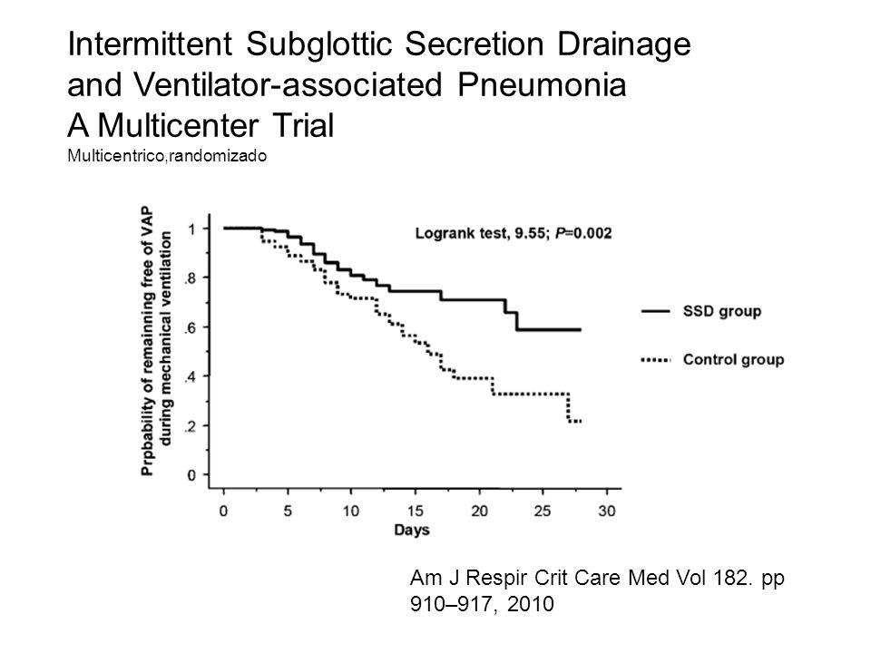Intermittent Subglottic Secretion Drainage and Ventilator-associated Pneumonia A Multicenter Trial Multicentrico,randomizado Am J Respir Crit Care Med
