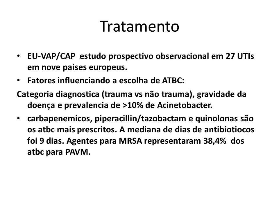 Tratamento EU-VAP/CAP estudo prospectivo observacional em 27 UTIs em nove paises europeus. Fatores influenciando a escolha de ATBC: Categoria diagnost