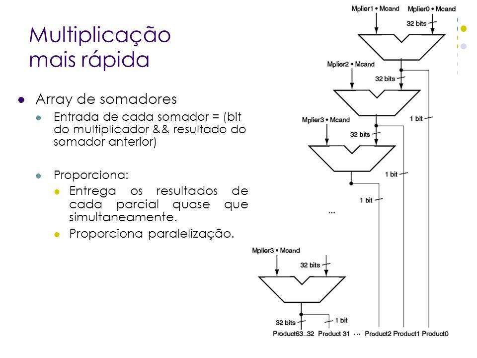 Multiplicação mais rápida Array de somadores Entrada de cada somador = (bit do multiplicador && resultado do somador anterior) Proporciona: Entrega os