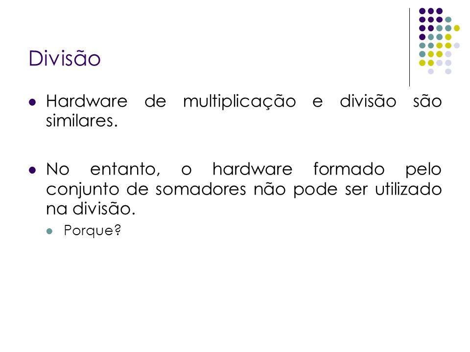 Hardware de multiplicação e divisão são similares. No entanto, o hardware formado pelo conjunto de somadores não pode ser utilizado na divisão. Porque