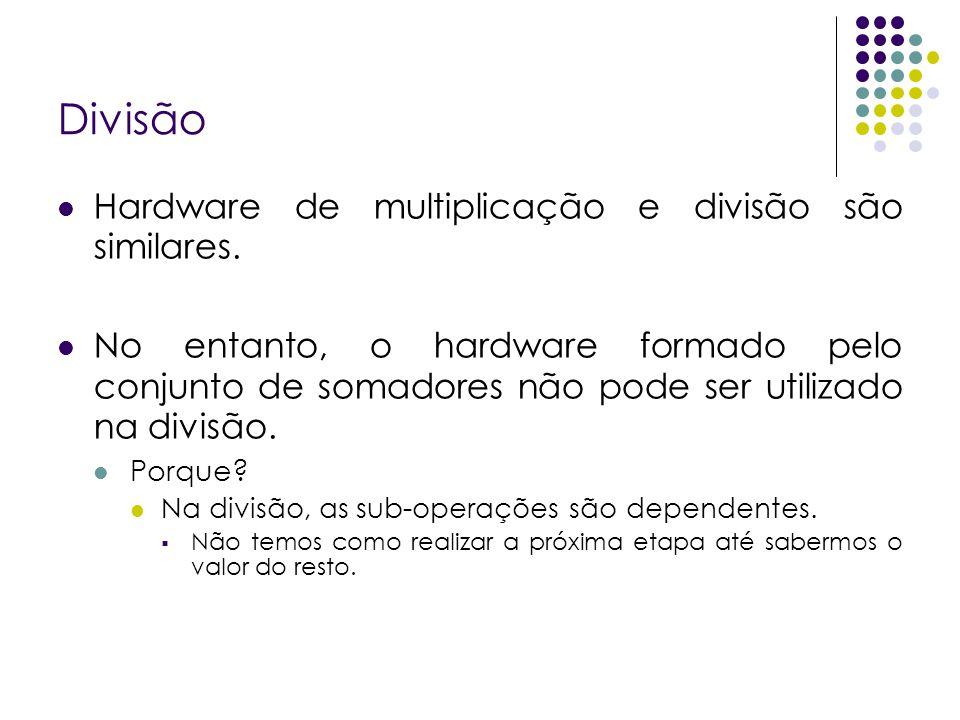 Divisão Hardware de multiplicação e divisão são similares. No entanto, o hardware formado pelo conjunto de somadores não pode ser utilizado na divisão