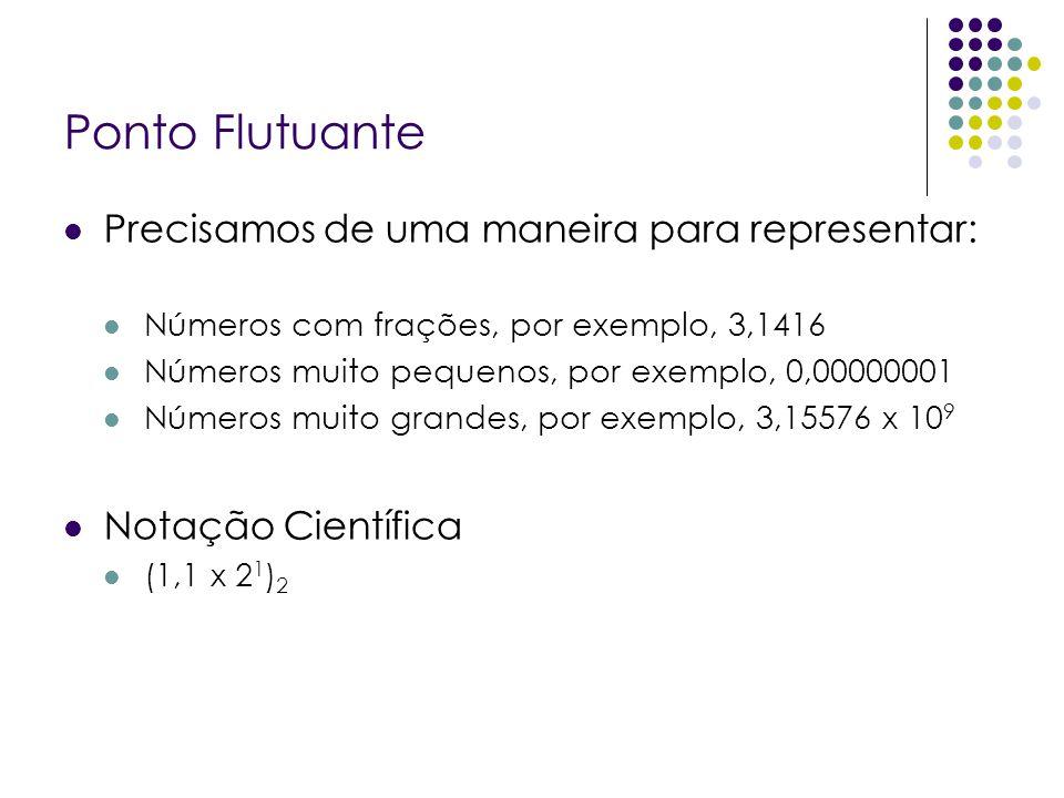 Ponto Flutuante Precisamos de uma maneira para representar: Números com frações, por exemplo, 3,1416 Números muito pequenos, por exemplo, 0,00000001 N