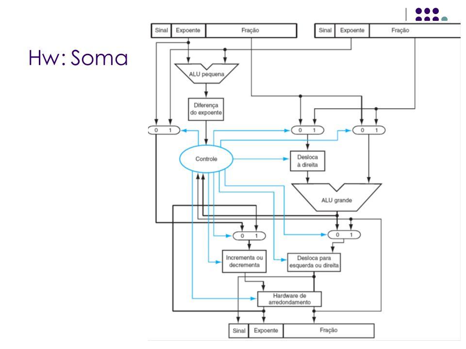 Hw: Soma