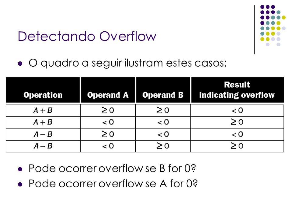 Detectando Overflow O quadro a seguir ilustram estes casos: Pode ocorrer overflow se B for 0? Pode ocorrer overflow se A for 0?