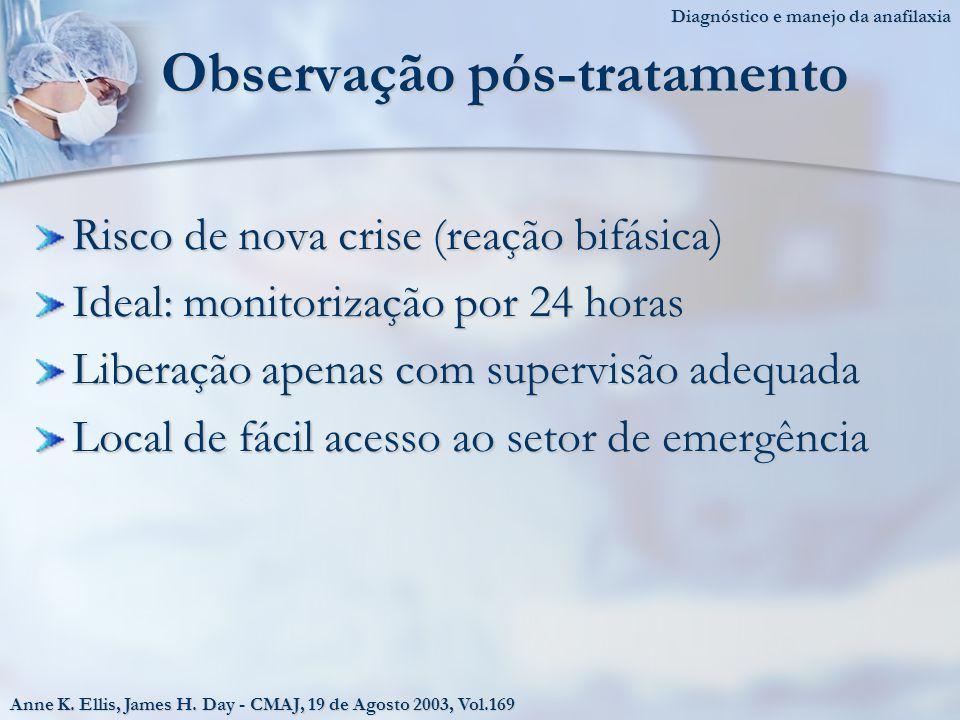 Observação pós-tratamento Risco de nova crise (reação bifásica) Ideal: monitorização por 24 horas Liberação apenas com supervisão adequada Local de fácil acesso ao setor de emergência Anne K.