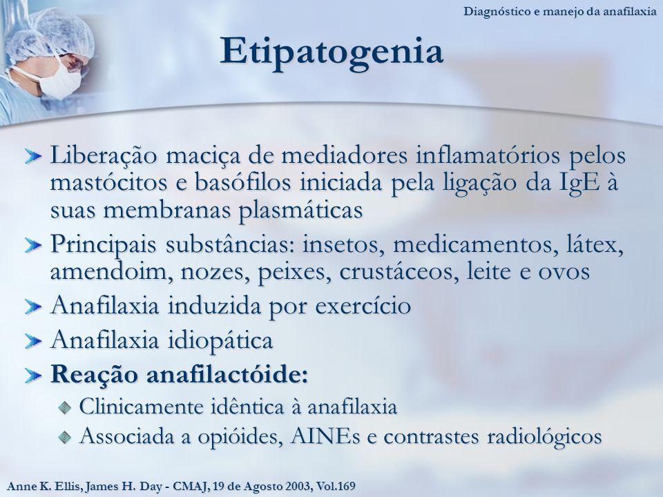 Etipatogenia Liberação maciça de mediadores inflamatórios pelos mastócitos e basófilos iniciada pela ligação da IgE à suas membranas plasmáticas Principais substâncias: insetos, medicamentos, látex, amendoim, nozes, peixes, crustáceos, leite e ovos Anafilaxia induzida por exercício Anafilaxia idiopática Reação anafilactóide: Clinicamente idêntica à anafilaxia Associada a opióides, AINEs e contrastes radiológicos Anne K.