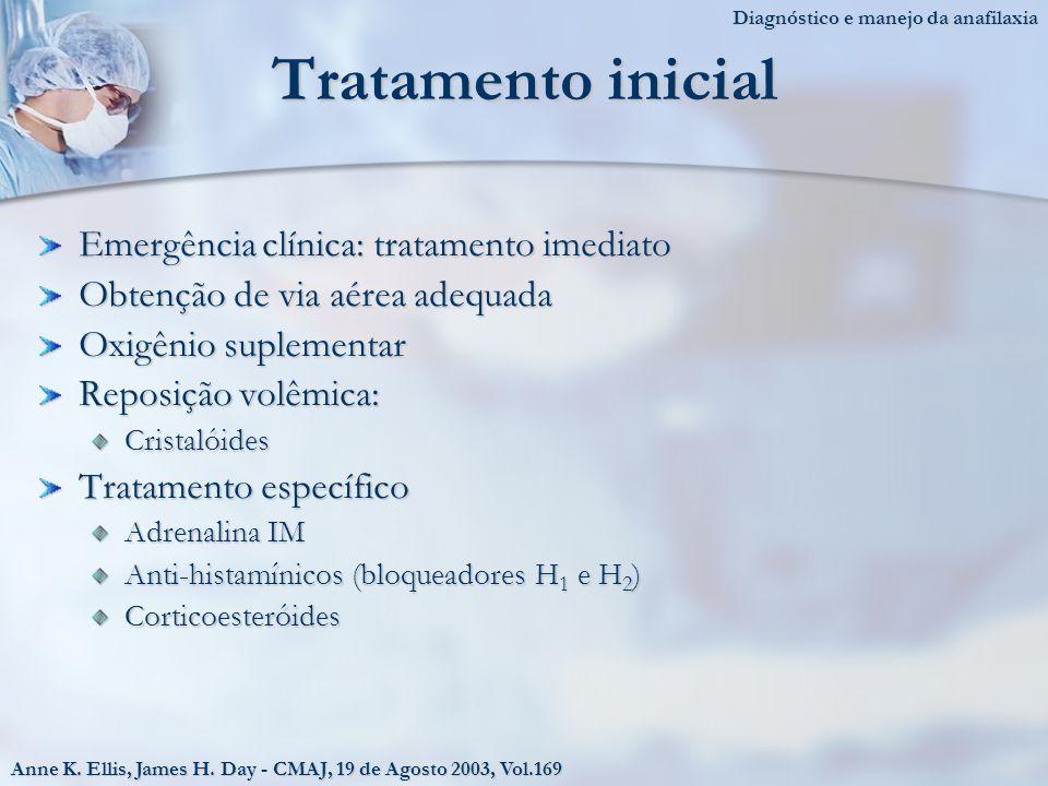 Tratamento inicial Emergência clínica: tratamento imediato Obtenção de via aérea adequada Oxigênio suplementar Reposição volêmica: Cristalóides Tratamento específico Adrenalina IM Anti-histamínicos (bloqueadores H 1 e H 2 ) Corticoesteróides Anne K.