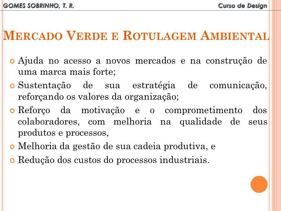 GOMES SOBRINHO, T. R. Curso de Design M ERCADO V ERDE E R OTULAGEM A MBIENTAL Ajuda no acesso a novos mercados e na construção de uma marca mais forte