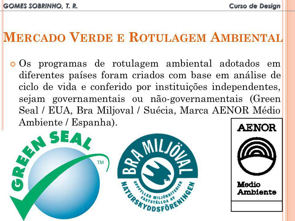 GOMES SOBRINHO, T. R. Curso de Design M ERCADO V ERDE E R OTULAGEM A MBIENTAL Os programas de rotulagem ambiental adotados em diferentes países foram
