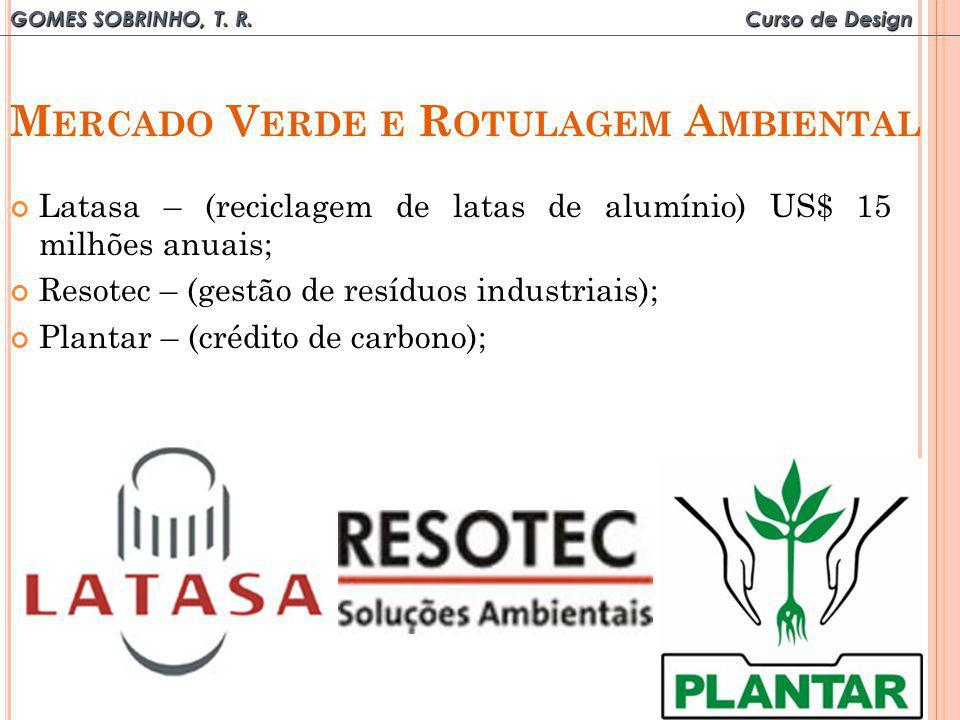 GOMES SOBRINHO, T. R. Curso de Design M ERCADO V ERDE E R OTULAGEM A MBIENTAL Latasa – (reciclagem de latas de alumínio) US$ 15 milhões anuais; Resote