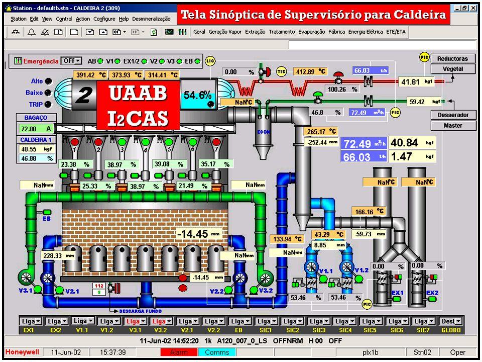 Tela Sinóptica de Supervisório para Caldeira UAAB I 2 CAS
