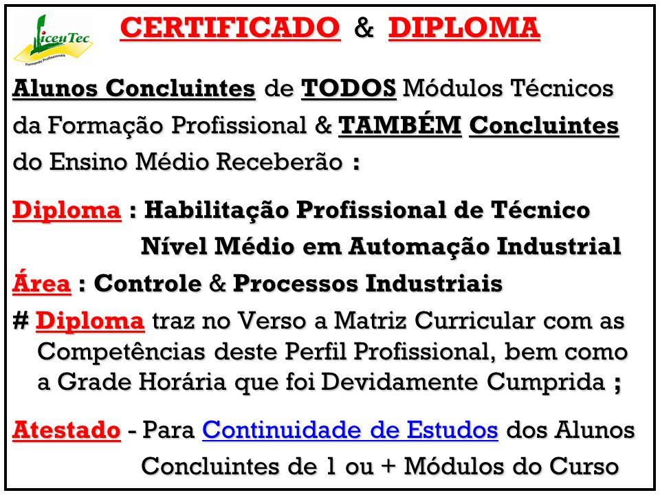 CERTIFICADO & DIPLOMA Alunos Concluintes de TODOS Módulos Técnicos da Formação Profissional & TAMBÉM Concluintes do Ensino Médio Receberão : Diploma :