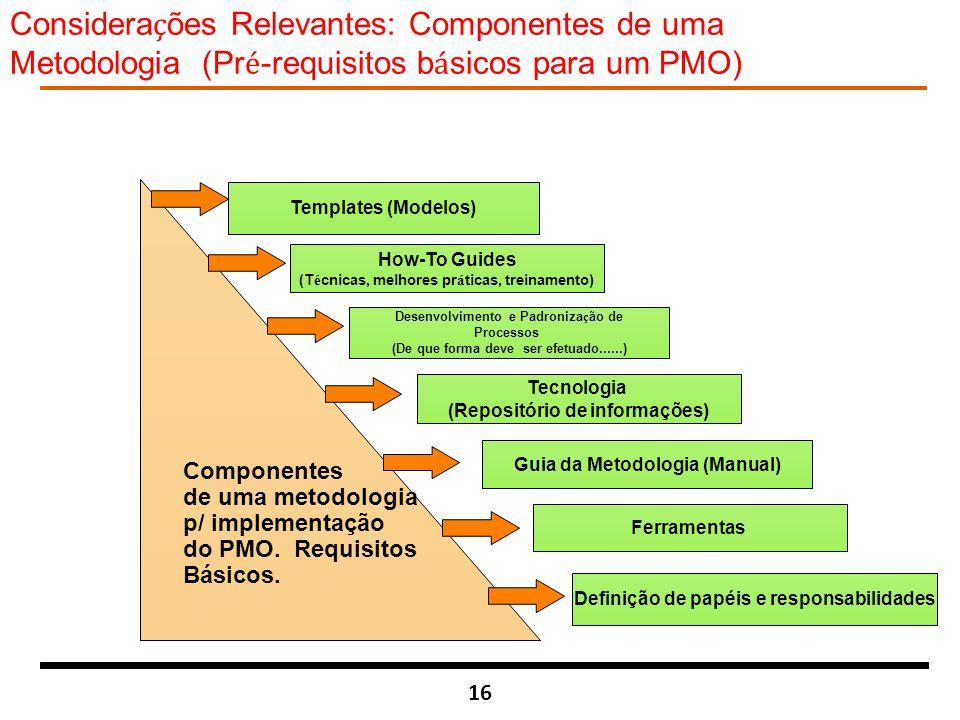 16 Templates (Modelos) How-To Guides (T é cnicas, melhores pr á ticas, treinamento) How-To Guides (T é cnicas, melhores pr á ticas, treinamento) Desen