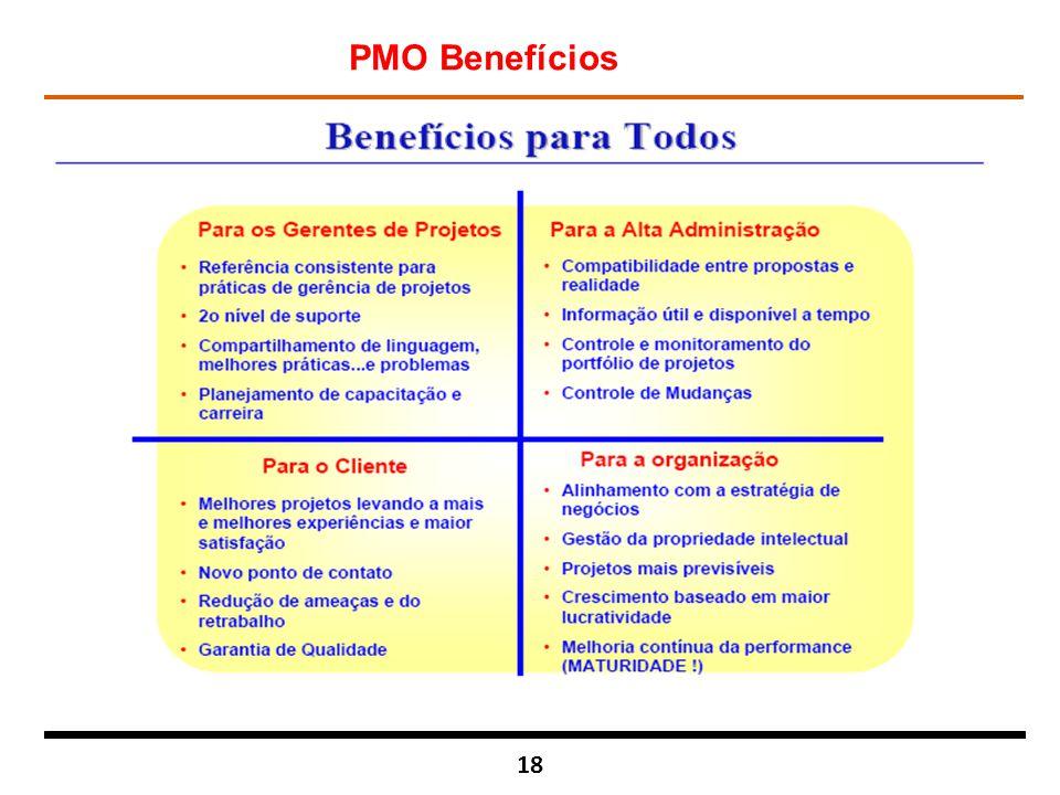 18 PMO Benefícios