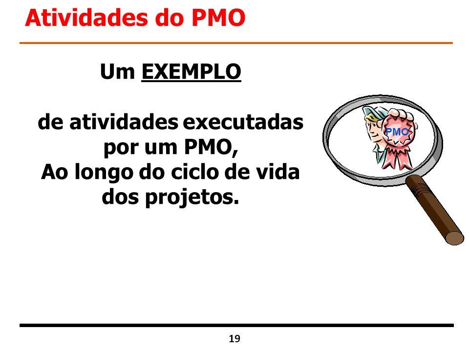 19 Um EXEMPLO de atividades executadas por um PMO, Ao longo do ciclo de vida dos projetos. PMO Atividades do PMO