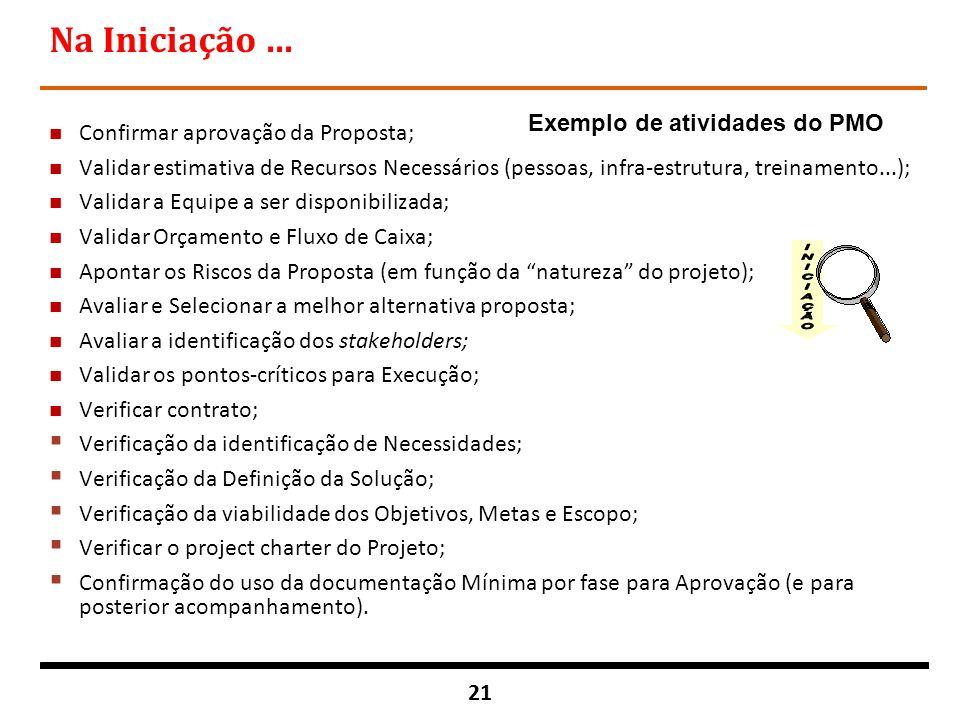 21 n Confirmar aprovação da Proposta; n Validar estimativa de Recursos Necessários (pessoas, infra-estrutura, treinamento...); n Validar a Equipe a se