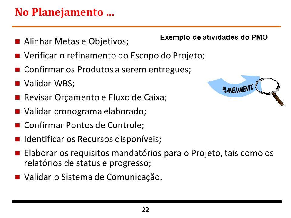 22 No Planejamento... n Alinhar Metas e Objetivos; n Verificar o refinamento do Escopo do Projeto; n Confirmar os Produtos a serem entregues; n Valida