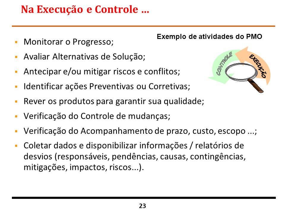 23 Na Execução e Controle...  Monitorar o Progresso;  Avaliar Alternativas de Solução;  Antecipar e/ou mitigar riscos e conflitos;  Identificar aç