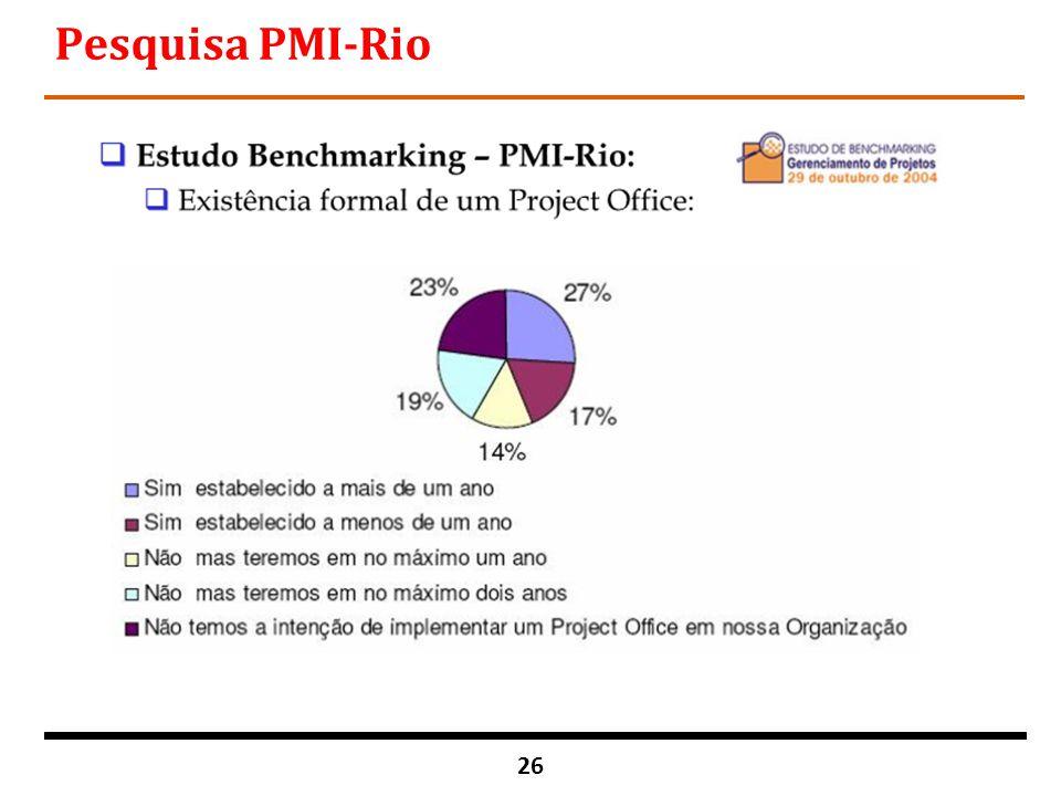 26 Pesquisa PMI-Rio