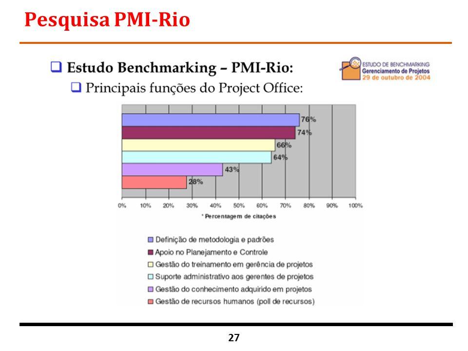 27 Pesquisa PMI-Rio