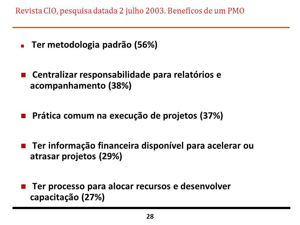 28 Revista CIO, pesquisa datada 2 julho 2003. Benefícos de um PMO n Ter metodologia padrão (56%) n Centralizar responsabilidade para relatórios e acom