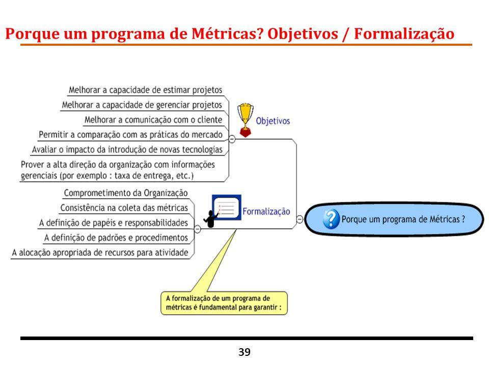 39 Porque um programa de Métricas? Objetivos / Formalização
