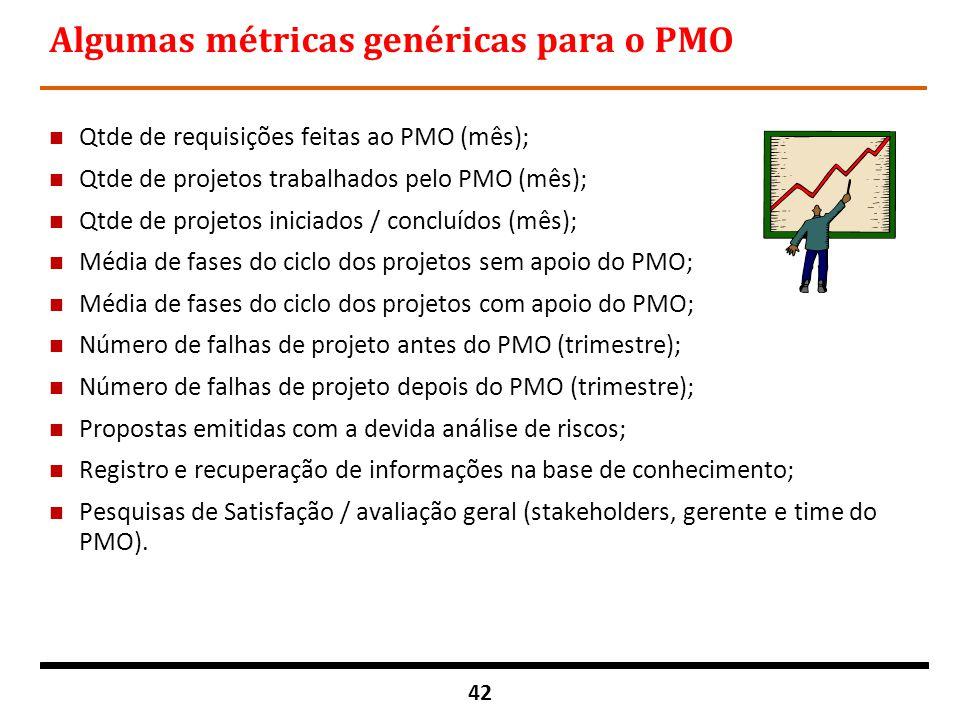42 Algumas métricas genéricas para o PMO n Qtde de requisições feitas ao PMO (mês); n Qtde de projetos trabalhados pelo PMO (mês); n Qtde de projetos